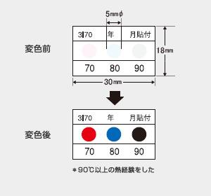 サーモカラーセンサー 3I55 (3点式・55-65-75℃)