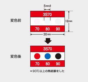 サーモカラーセンサー 3S40 (3点式・40-50-60℃)