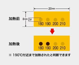 真空用サーモラベル VL-40 (4点式・40~55℃)