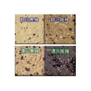 【送料無料対象外商品】粘土 『御影土 黄御影土 20kg』