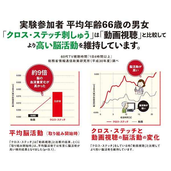刺しゅうキット 『脳トレ手芸 クロスステッチ 藍 YN-16』