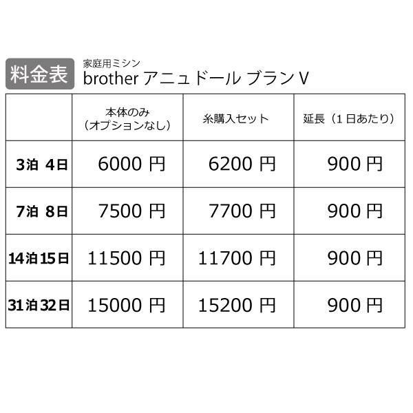 【レンタル】【送料無料】 家庭用ミシン 『brother アニュドール ブランV』