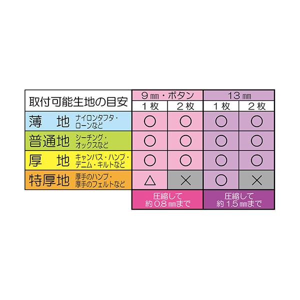 ボタン 『プラスナップボタン 9mm ベージュ』 SUNCOCCOH サンコッコー KIYOHARA 清原【※取り付けには専用プレスが必要です】