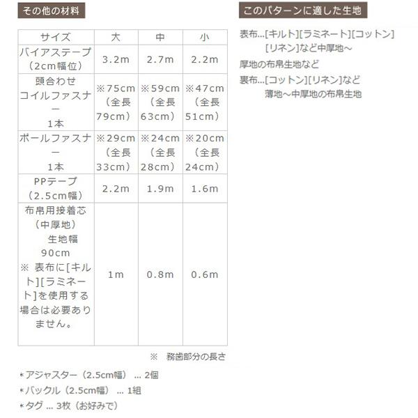 型紙 『Original Pattern128 スマイリーリュック 3サイズセット PA128-906』