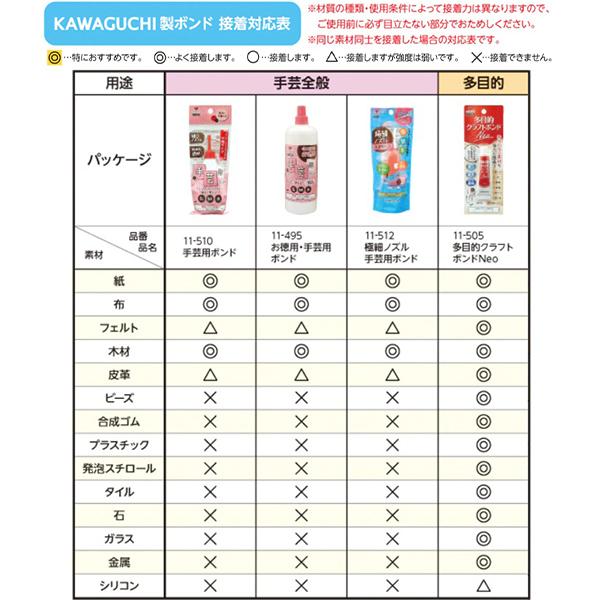 接着剤 『手工芸・クラフト用ボンド 11-514』 KAWAGUCHI カワグチ 河口