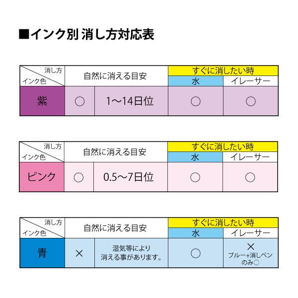 手芸用マーカーペン 『チャコエース アシスタントマーカーA 紫+青 A-7』