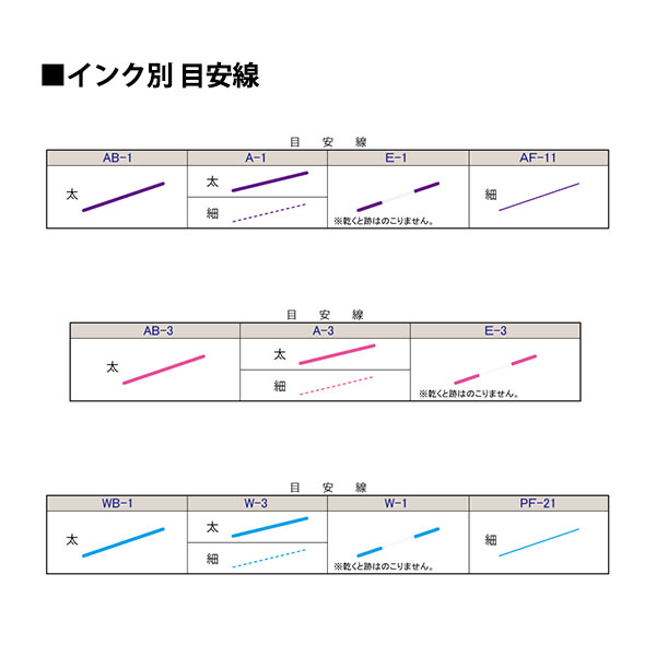 手芸用マーカーペン 『チャコエース ブルー+消しペン W-1』