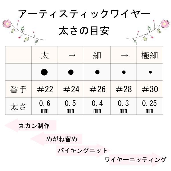 手芸ワイヤー 『アーティスティックワイヤー ミニ ピンクゴールド #26』