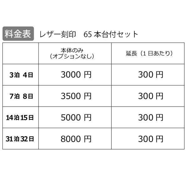 【レンタル】【送料無料】 レザークラフト 『レザー刻印 65本台付セット』