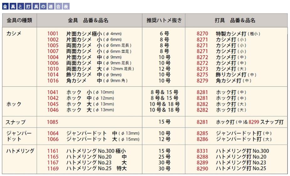 【レザークラフト最大20%オフ】 レザー金具 『ホック打ち 大 18282』 LEATHER CRAFT クラフト社