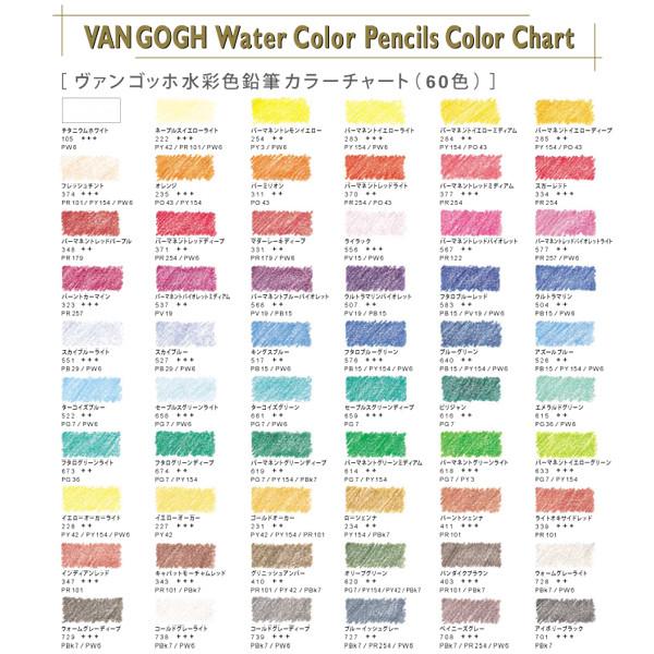 鉛筆 『ヴァンゴッホ水彩色鉛筆36色セット』 VAN GOGH ヴァンゴッホ
