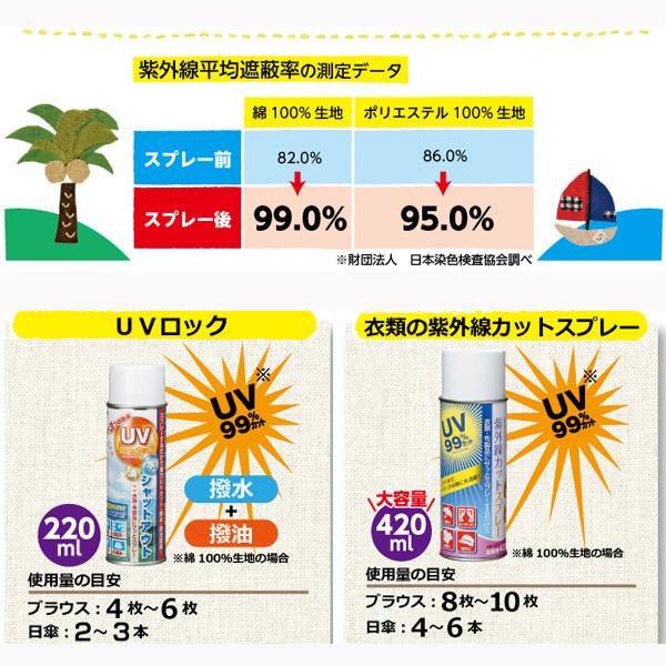 UVカットスプレー 『UVロック (衣類・布用) スプレー 220ml』 KAWAGUCHI カワグチ 河口