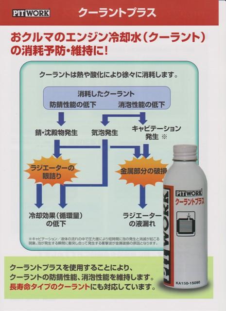 クーラントプラス 日産純正クーラント添加剤