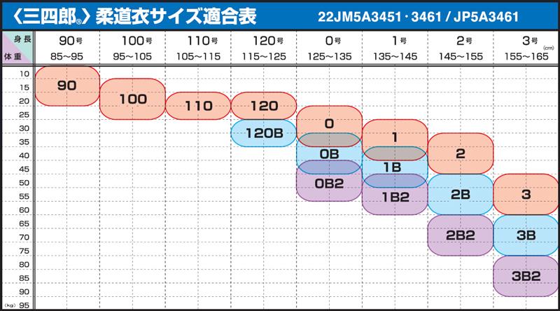 【MIZUNO・ミズノ】少年用柔道衣「三四郎」 二重織 上下セット(帯別売り)