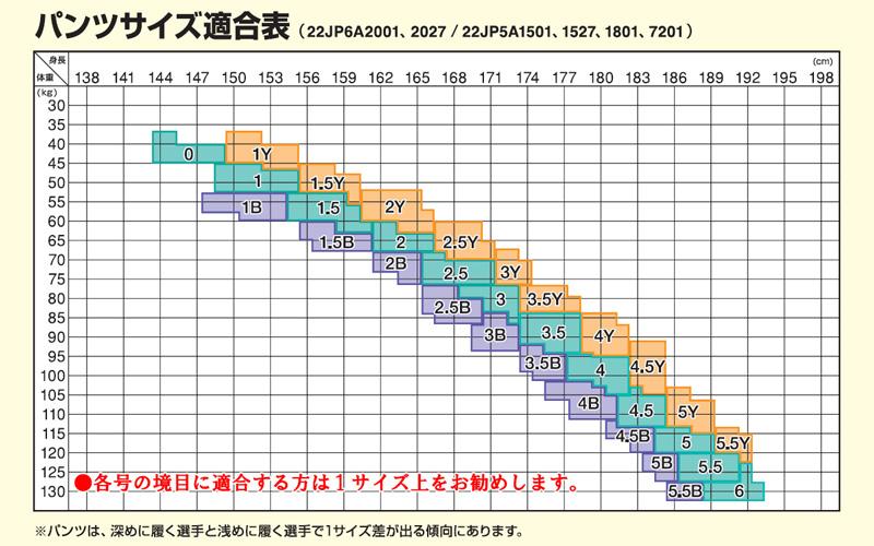 【MIZUNO・ミズノ】柔道衣「優勝」 練習用上下セット(帯別売)