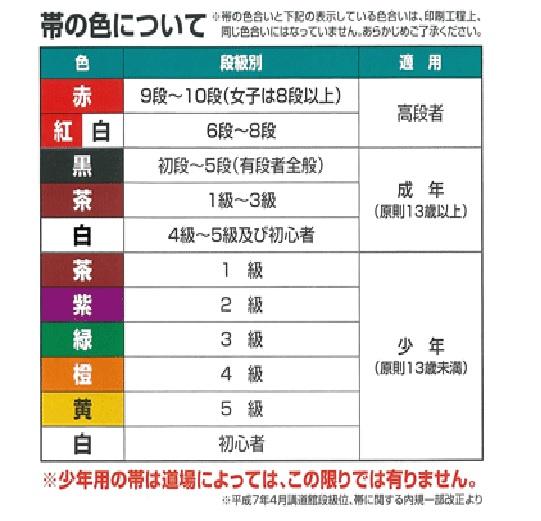 【ミツボシ】 柔道黒帯最上