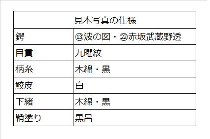 肥 後 拵 (〜840g)