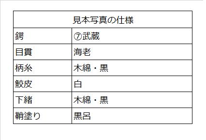 同 田 貫・〜1200g 最厚口刀身