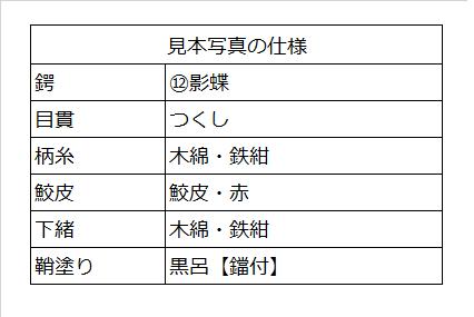 本肥後拵(〜840g)
