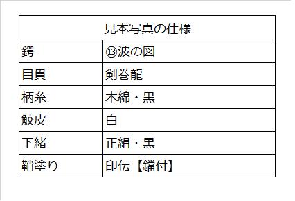 江戸肥後拵(〜840g)