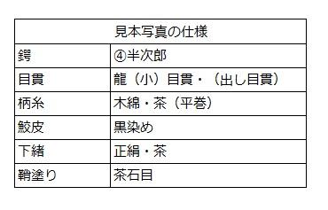 突 兵 拵 (〜840g)