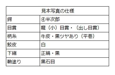 牛皮巻突兵拵(〜840g)