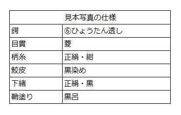 天正拵(〜840g)