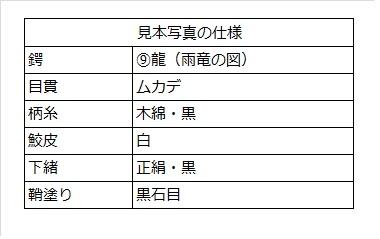 古 刀 拵(厚口刀身・〜1000g)