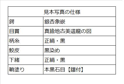 兼定新作肥後拵(厚口・二本樋刀身)