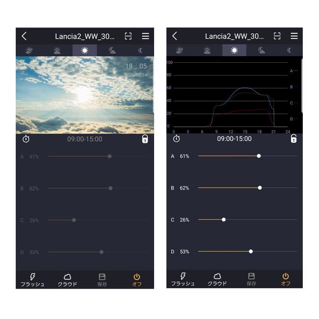 ZETLIGHT Lancia2 / ゼットライト ランシア2 【 パルダリウム、ビバリウムにお勧めのLED照明、スマホやタブレットの専用アプリで調光、タイマーコントロールが可能 / WiFi接続 】