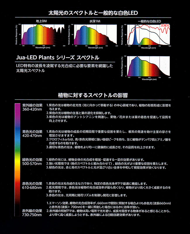 Jua - LED Plants  [ ジュア - LED Plants / 35W / 6500K ] 【 植物育成に有益なUV光を搭載した次世代LED/ フルフラットスペクトル / 太陽光に最も近い 超高演色 Ra97 】